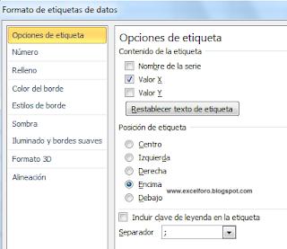 Etiquetas de datos personalizadas en un gráfico Excel.
