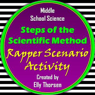 Rapper Activity