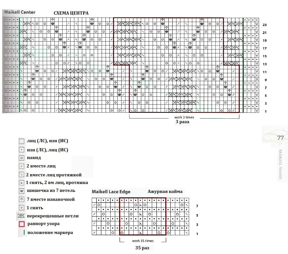 http://4.bp.blogspot.com/-37Lw7QC7uk8/TaoRUnkNvtI/AAAAAAAAMI4/RIwdEhk1rmA/s1600/Maikell_chart.jpg