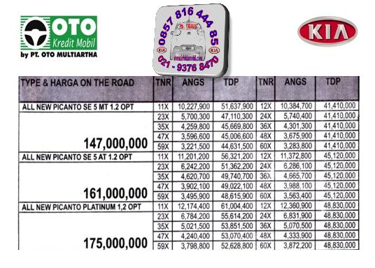 Harga Mobil KIA All New Picanto OTO Multiartha 2014-2015