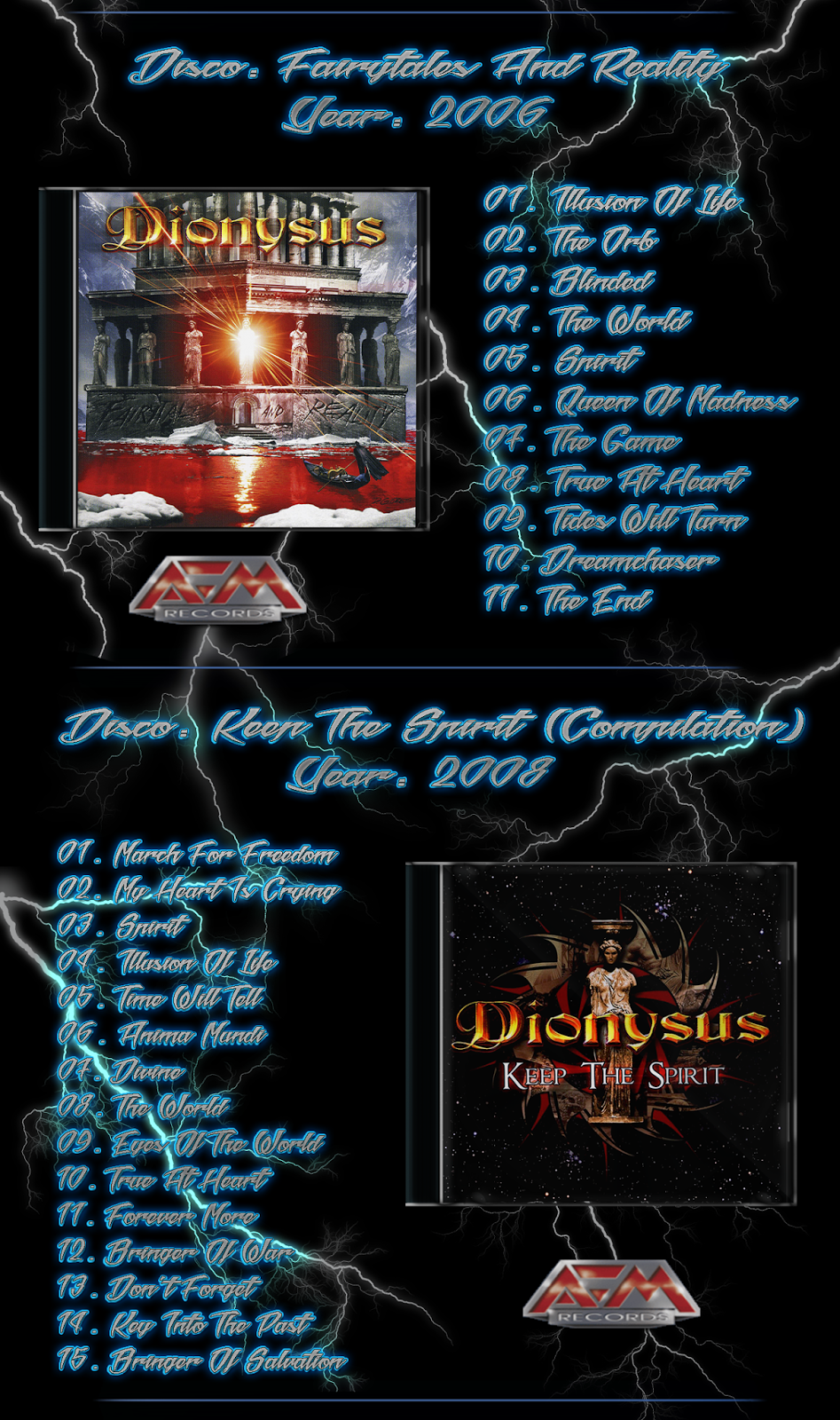 Dionysus l Power Metal