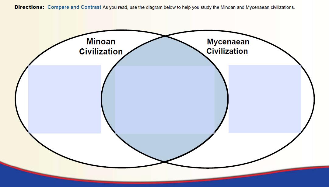 the minoans essay