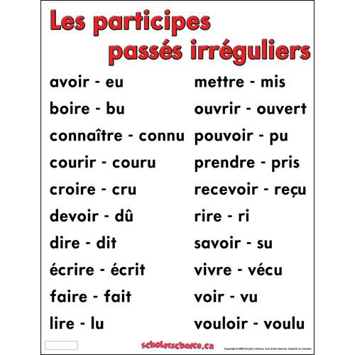 Douce France Le Passe Compose Avec Avoir