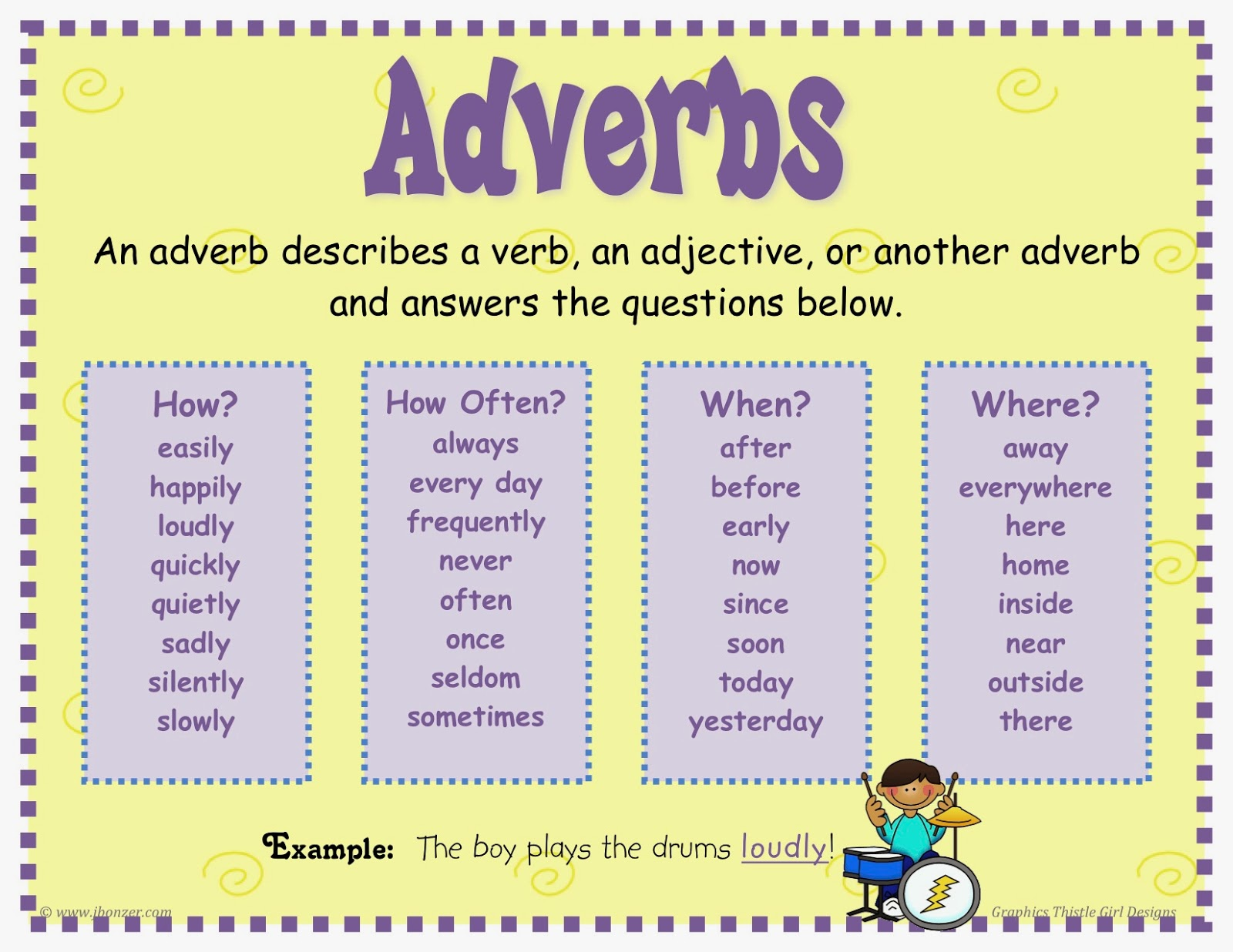 adverb adjective Adjective and adverbs worksheets - showing all 8 printables worksheets are adjective and adverb work k12reader, adjective or adverb, fill in the correct form.
