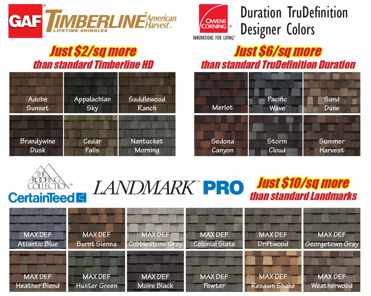shingle color upgrades can help boost your profit | the wimsatt