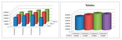 Excel. Objetivo: Gráficos