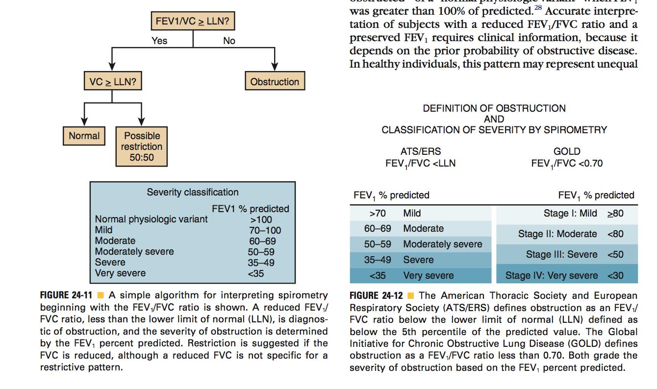 textbook of psychosomatic medicine pdf