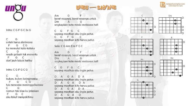 gambar kunci gitar ungu sayang lengkap cara main gitar