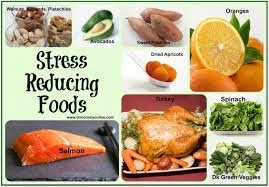Foods Can Reduce Stress Aand Can Increase Energy