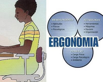 Ergonomia historia de la ergonomia for Caracteristicas de la ergonomia