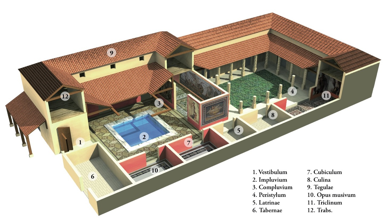 Ipat2013 husniqamhiyehhalboni grupoa1 1 la casa romana Como eran las casas griegas