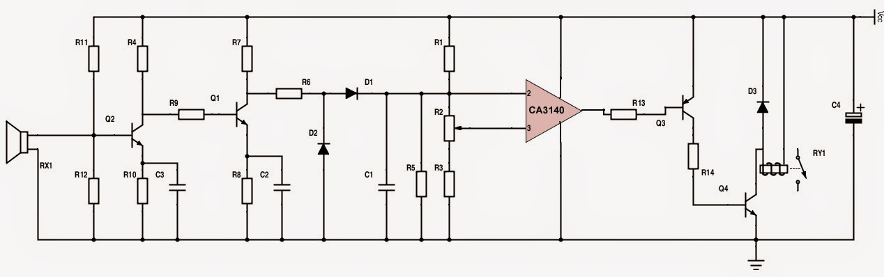 Ultrasonic remote control receiver circuit
