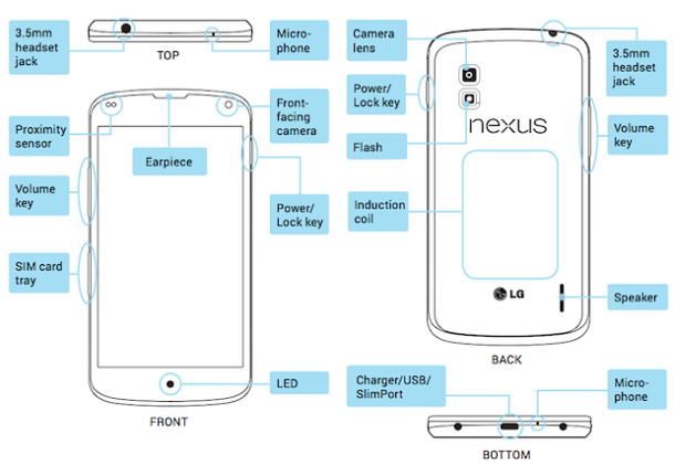 the nexus  user manual leaked google four sons wireless charging, wiring diagram