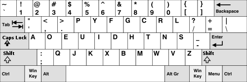 Dvorak keyboard layout