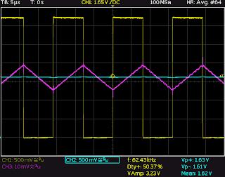 DAC usando PWM com Arduino