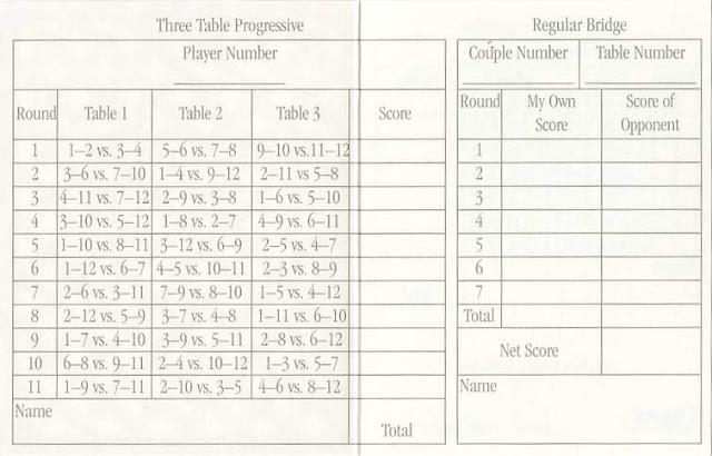 Bridge workout pics bridge tally cards for Bridge tally template