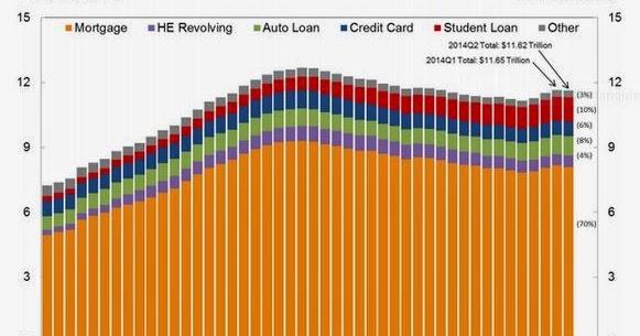 New york loan repayment program