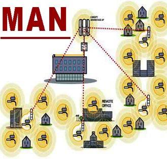 Metropolitan Area Network or MAN Metropolitan Area Network