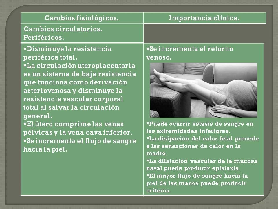 Materno-Infantil cbtis 243: Cambios Circulatorios Periféricos