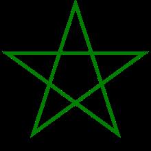 Símbolo da Irmandade Pitagórica