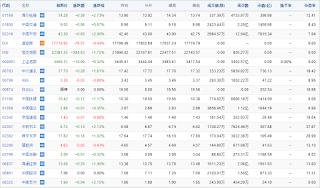 中国株コバンザメ投資ウォッチ銘柄watch20151201
