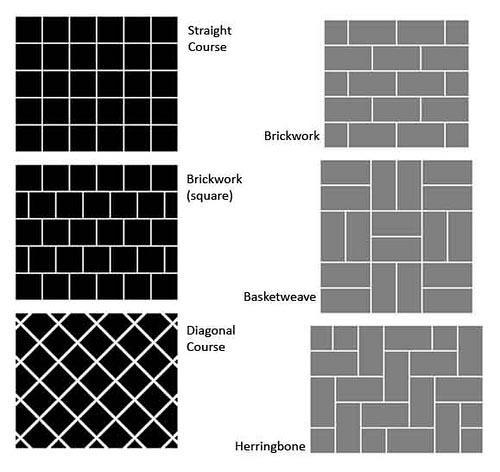 Pola bentuk pada lantai keramik di ruangan