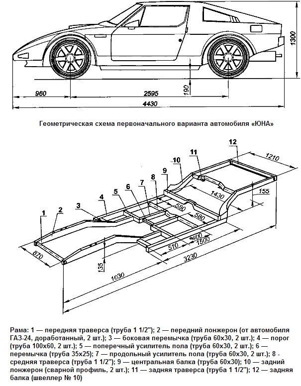 Инструкция авто своими руками 995