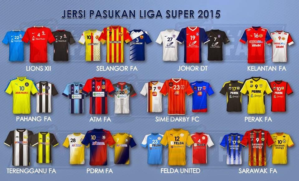 Jersi Pasukan Liga Super 2015