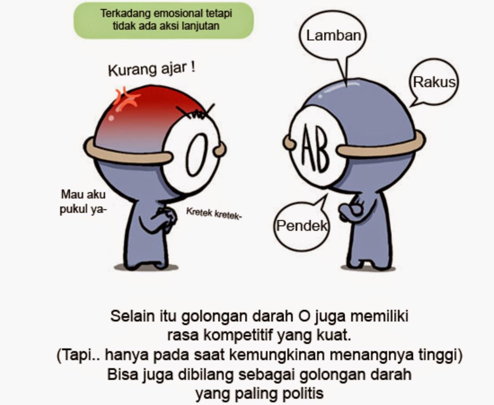 Komik Golongan Darah O