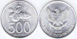 Judi Lempar uang Koin