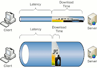 Definisi, pengertian dan penggunaan  Bandwidth (lebarpita)