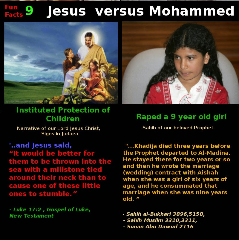 jesus and mohammad essay