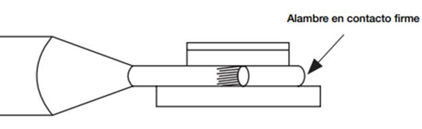 Apriete de cables en tonillos