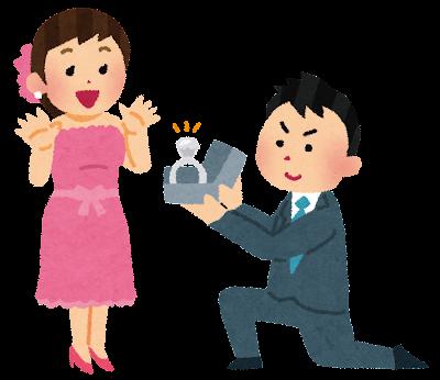 http://4.bp.blogspot.com/-3GzA726aX_c/Uvy585bwMfI/AAAAAAAAds0/hgXjLQGZ694/s400/wedding_propose.png