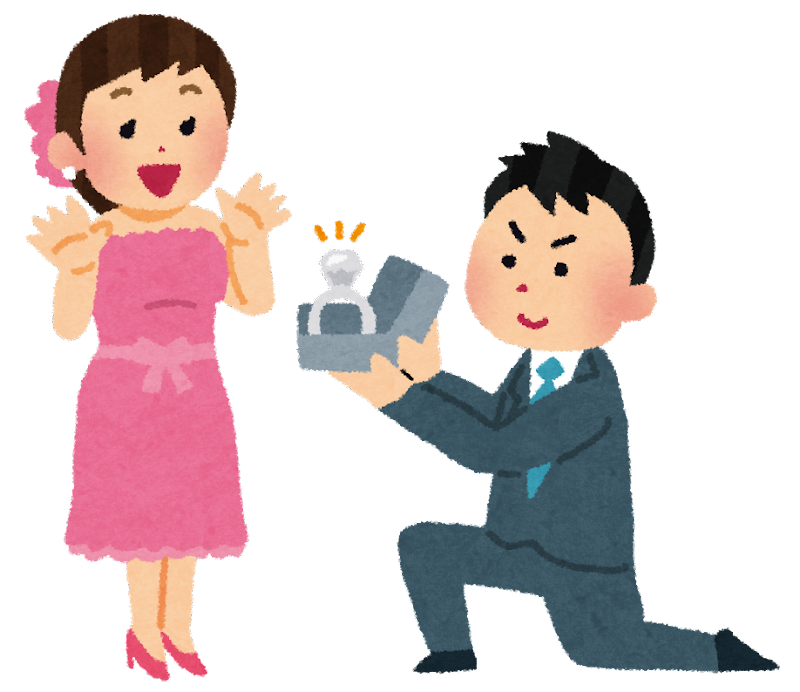 http://4.bp.blogspot.com/-3GzA726aX_c/Uvy585bwMfI/AAAAAAAAds0/hgXjLQGZ694/s800/wedding_propose.png