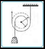 Gambar katrol (roda) bergandar