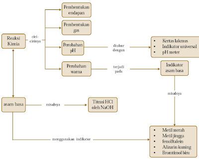 contoh soal prisma dan jawabannya download pdf contoh soal percakapan