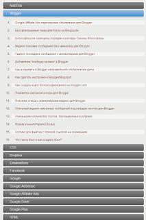 Скриншот карты для блога