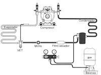 ¿Como cargar un equipo de aire acondicionado de refrigerante en estado liquido directamente del recipiente de líquido?