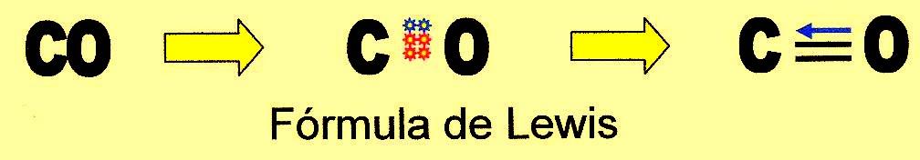 Aprendendo quimica on line liga o covalente dativa - Detectores de monoxido de carbono ...