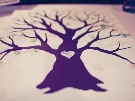Sekarang cobalah temen2 menggambar sebuah pohon di atas selembar