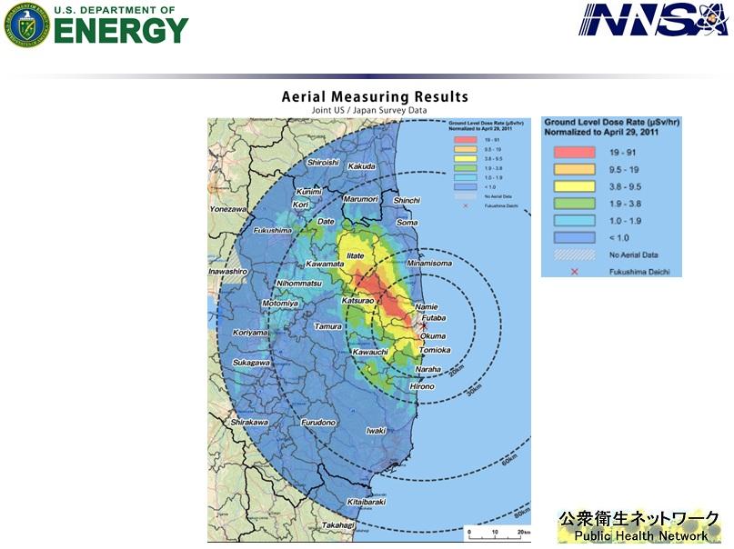 出典 米国エネルギー省