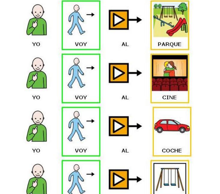 http://www.autismonavarra.com/wp-content/uploads/2013/12/Gram%C3%A1tica-aprendo_estructuras.pdf
