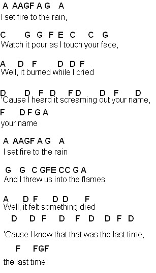 Flute Sheet Music: Set Fire To The Rain