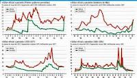 Advierten que el Cedin consolida 'desdoblamiento de facto' en Argentina