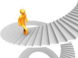 langkah sukses