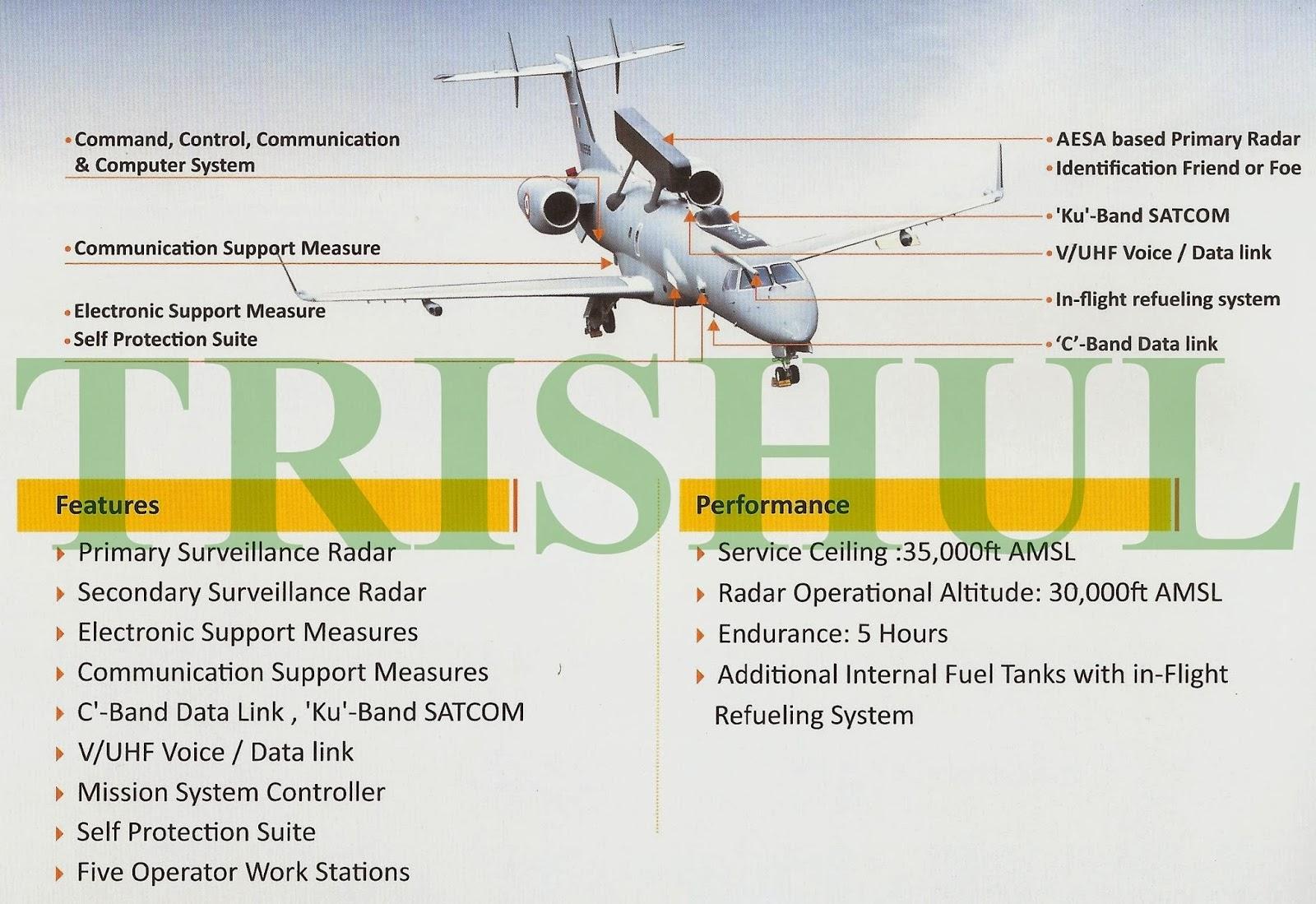 الجزائر قد تكون أول المشترين للطائرات اواكس الهندي AEW  EMB-145I+AEW+&+CS-1