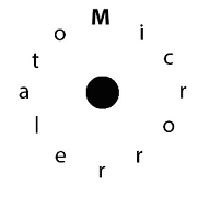 Microrrelato.es