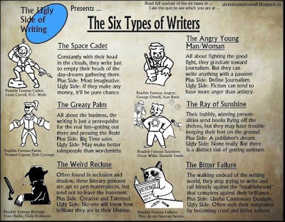 What Kind of Writer are You? 6 Types of Writers