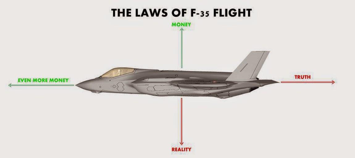F-35%2Bcartoon.003.jpg